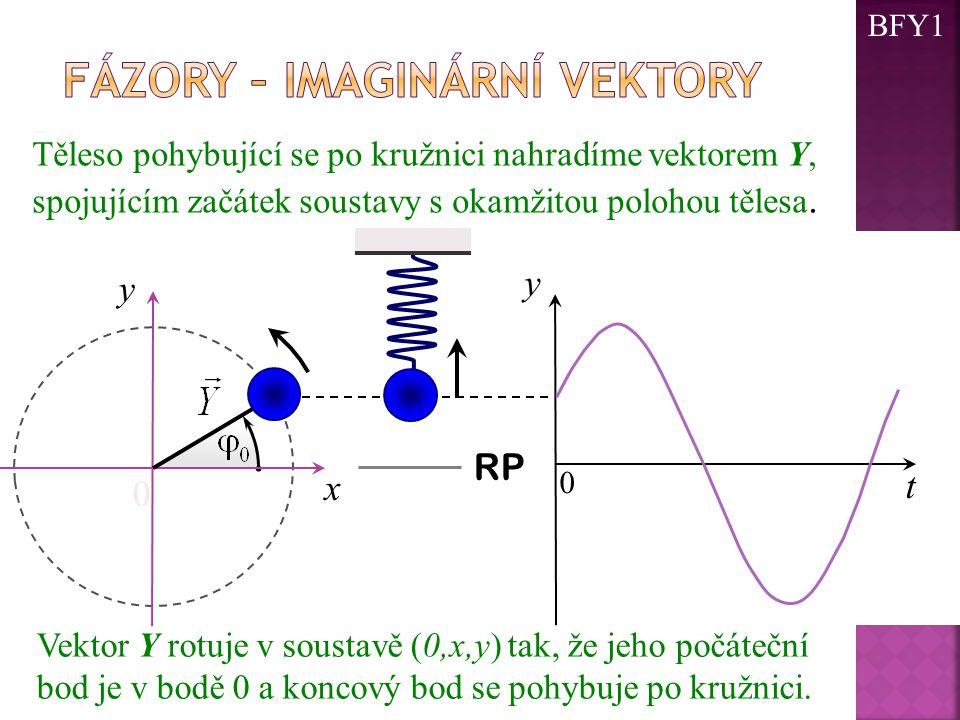 Fázory – imaginární vektory