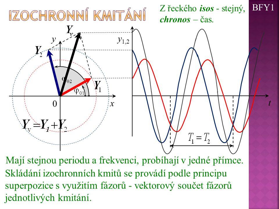 Z řeckého isos - stejný, chronos – čas. BFY1. Izochronní kmitání. x. y. t. y1,2. Mají stejnou periodu a frekvenci, probíhají v jedné přímce.