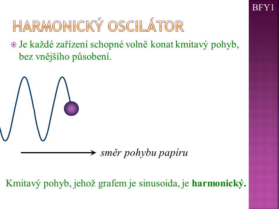 Harmonický oscilátor směr pohybu papíru