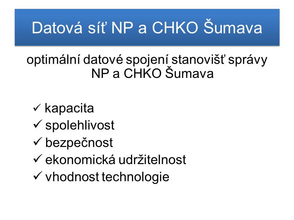 Datová síť NP a CHKO Šumava