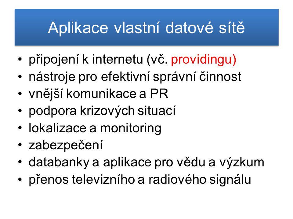 Aplikace vlastní datové sítě