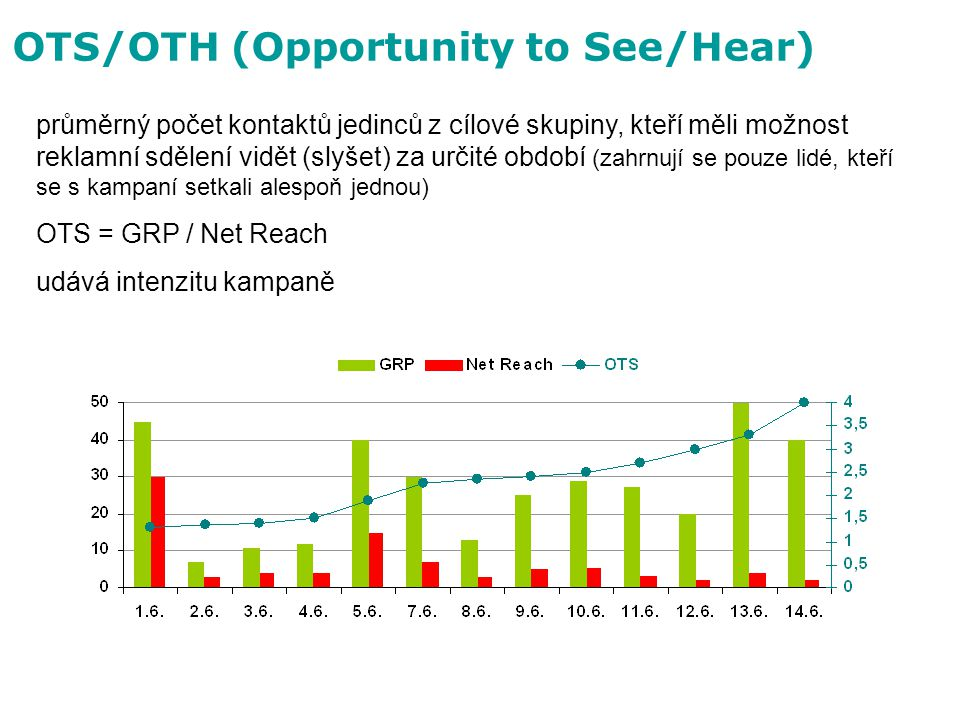 OTS/OTH (Opportunity to See/Hear)