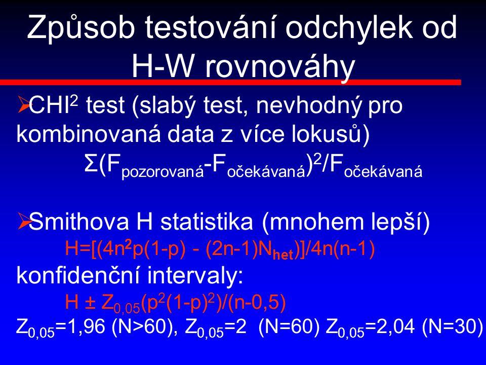 Způsob testování odchylek od H-W rovnováhy