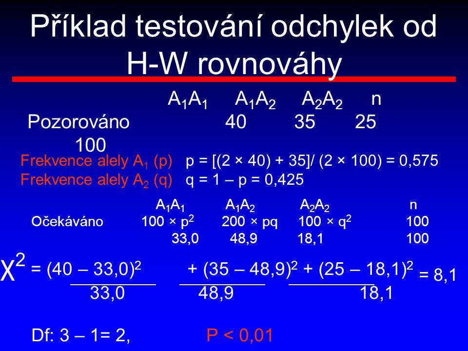 Příklad testování odchylek od H-W rovnováhy