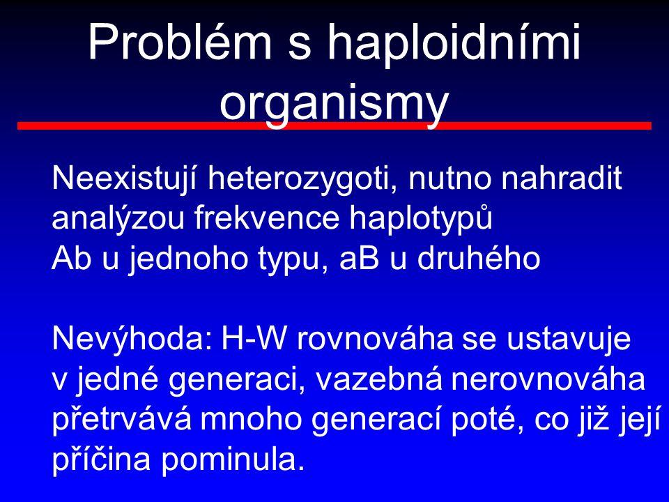 Problém s haploidními organismy
