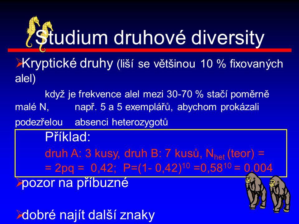 Studium druhové diversity