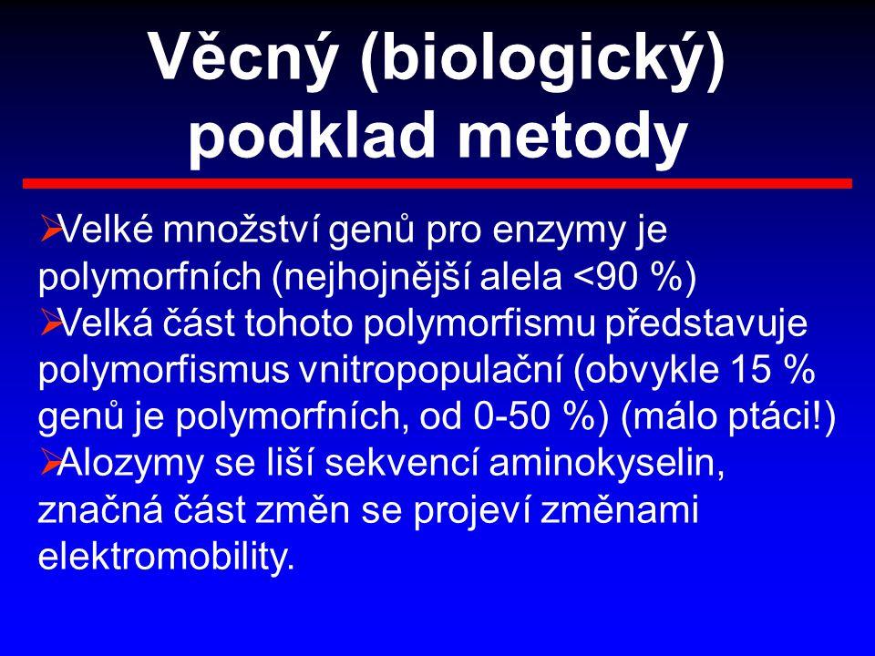 Věcný (biologický) podklad metody