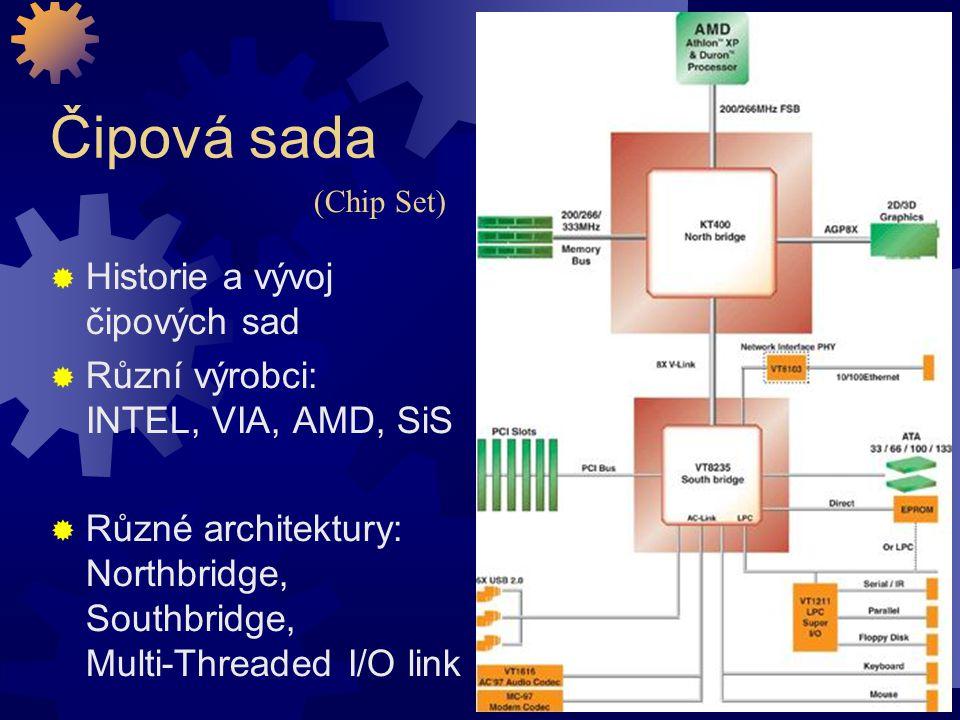 Čipová sada Historie a vývoj čipových sad