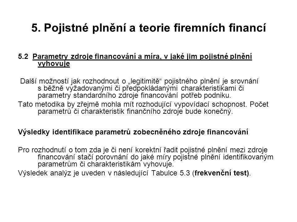 5. Pojistné plnění a teorie firemních financí