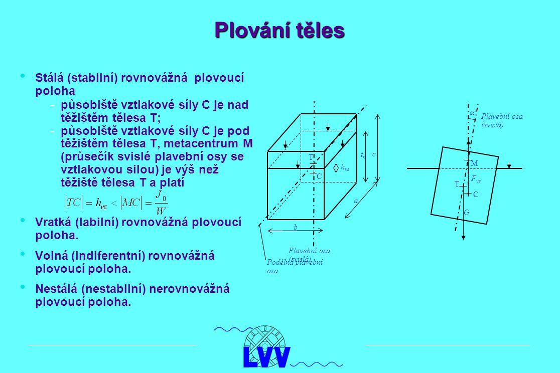 Plování těles Stálá (stabilní) rovnovážná plovoucí poloha