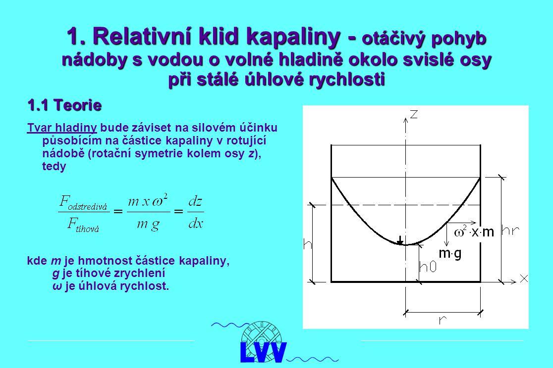 1. Relativní klid kapaliny - otáčivý pohyb nádoby s vodou o volné hladině okolo svislé osy při stálé úhlové rychlosti