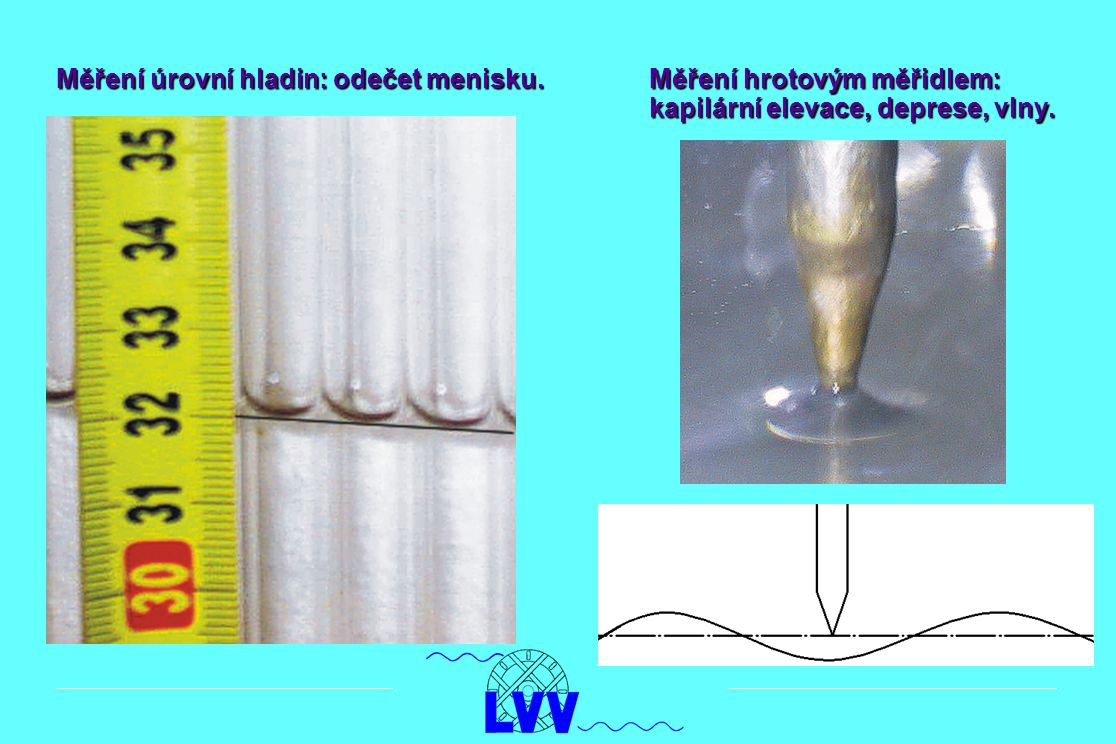 Měření úrovní hladin: odečet menisku. Měření hrotovým měřidlem: