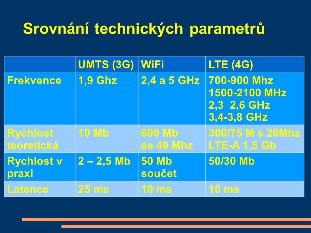 Srovnání technických parametrů