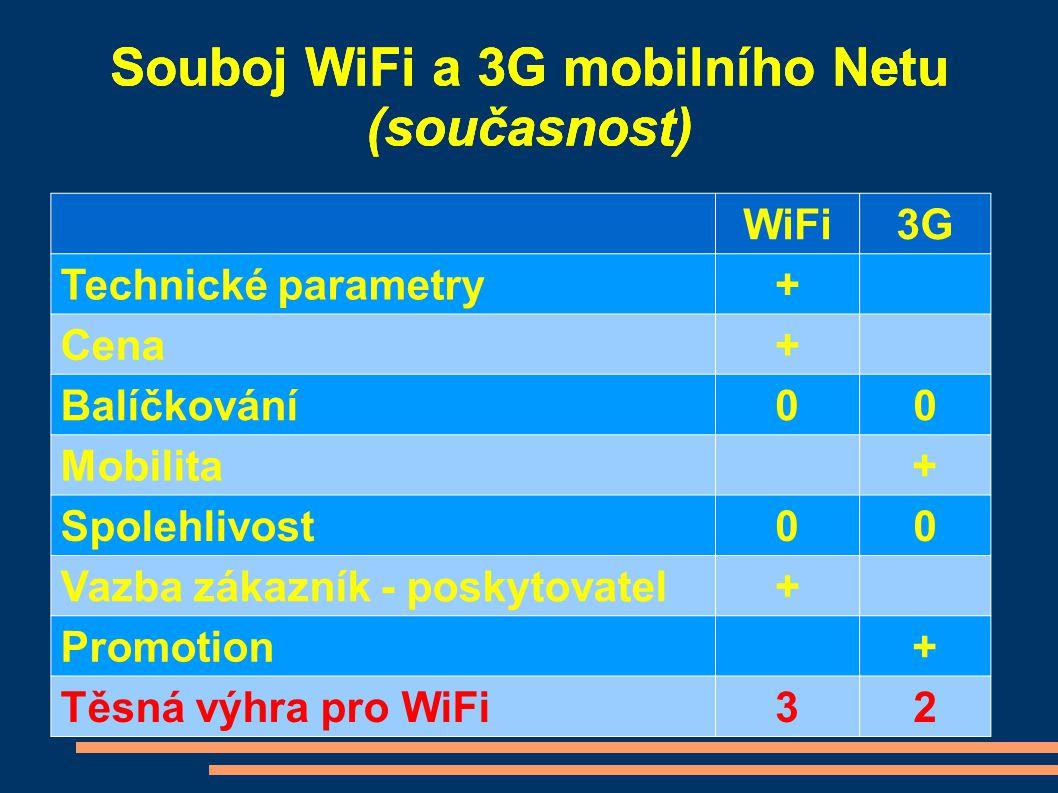 Souboj WiFi a 3G mobilního Netu (současnost)