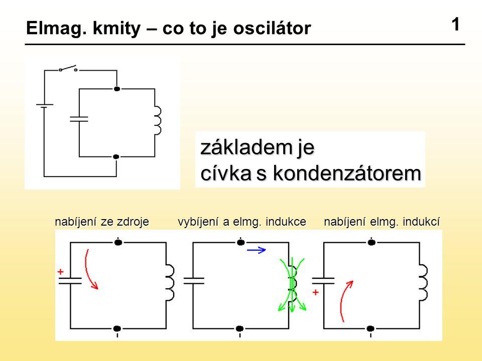 základem je cívka s kondenzátorem 1 Elmag. kmity – co to je oscilátor