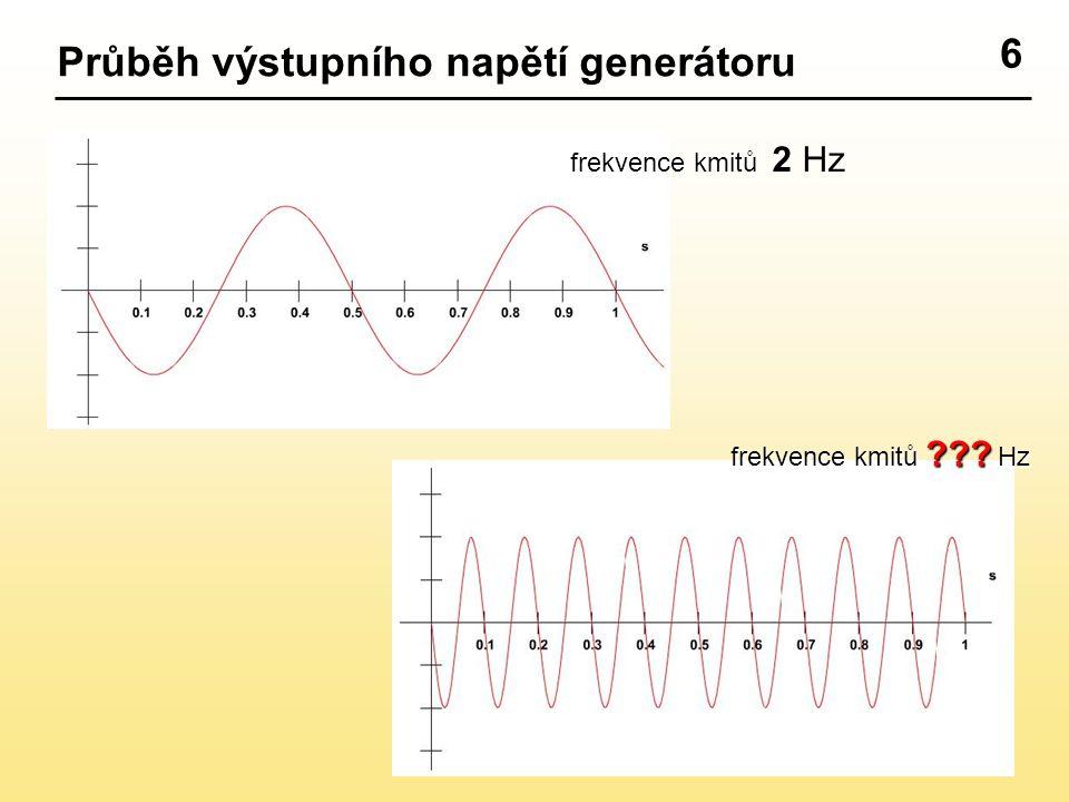 Průběh výstupního napětí generátoru