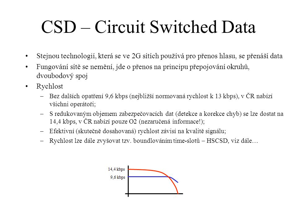 CSD – Circuit Switched Data