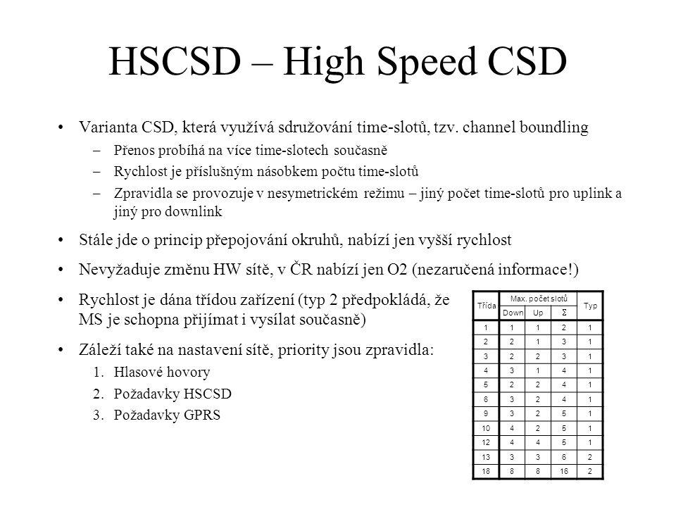 HSCSD – High Speed CSD Varianta CSD, která využívá sdružování time-slotů, tzv. channel boundling. Přenos probíhá na více time-slotech současně.