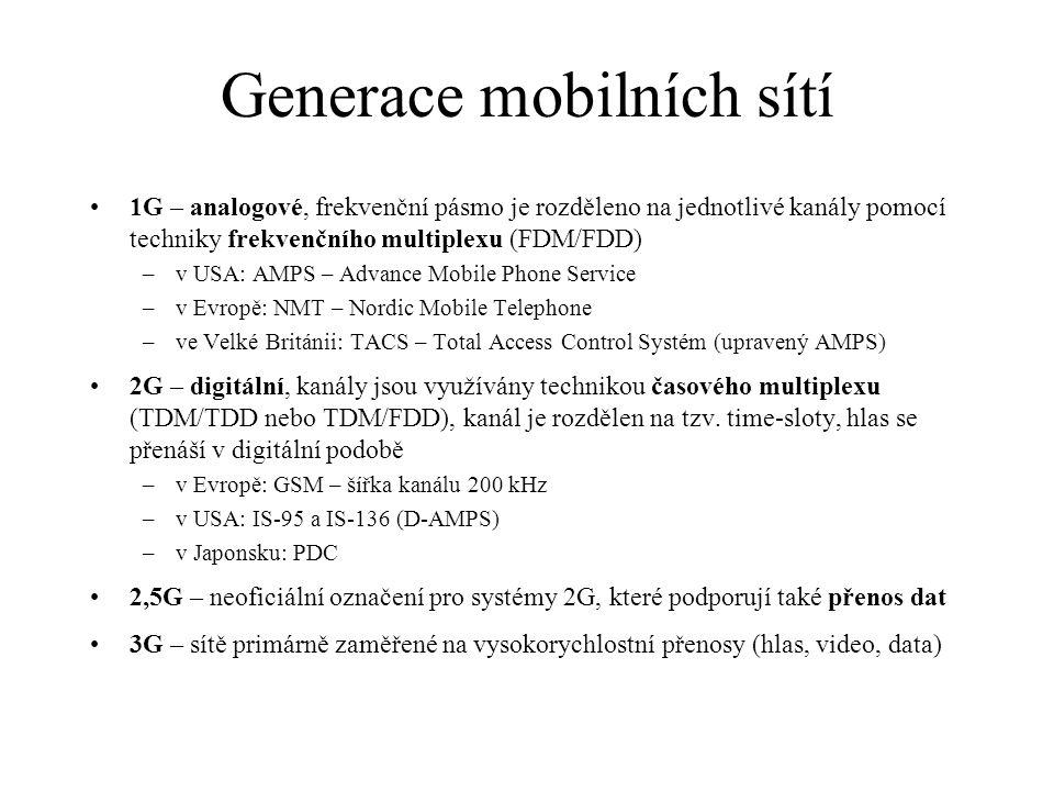 Generace mobilních sítí