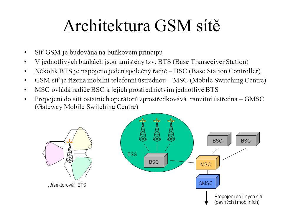 Architektura GSM sítě Síť GSM je budována na buňkovém principu