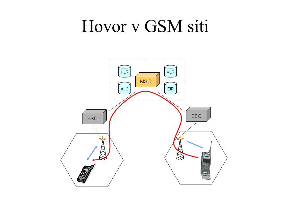 Hovor v GSM síti MSC. BSC. HLR. AuC. VLR. EIR.