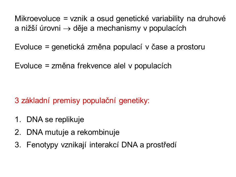 Mikroevoluce = vznik a osud genetické variability na druhové a nižší úrovni  děje a mechanismy v populacích
