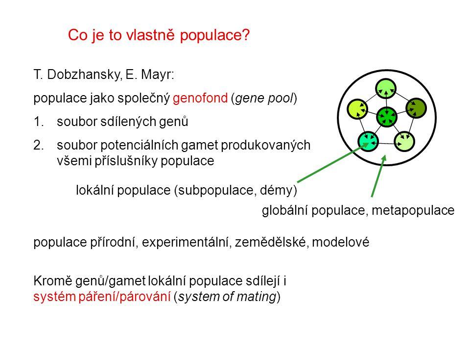 Co je to vlastně populace
