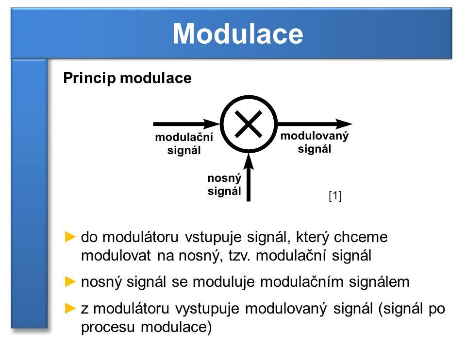 Modulace Princip modulace