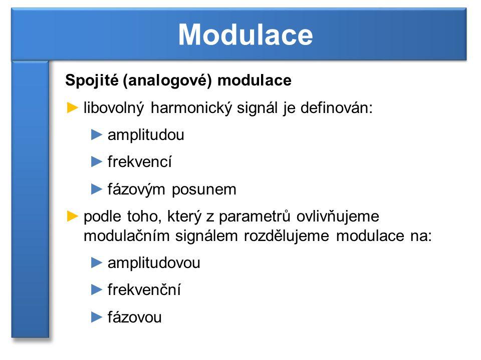 Modulace Spojité (analogové) modulace