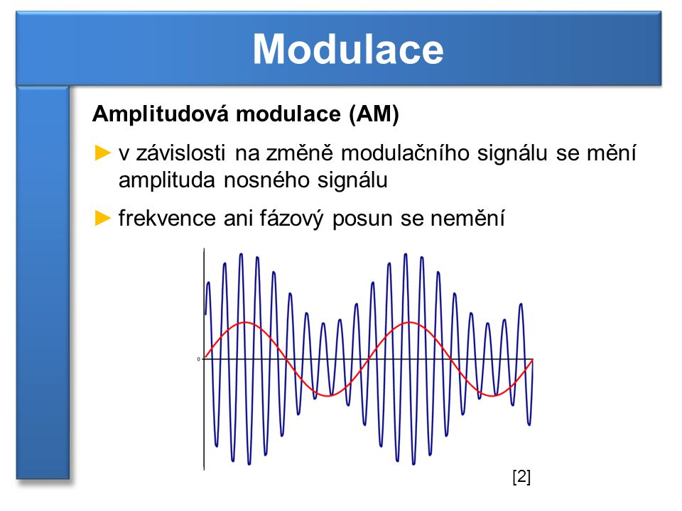 Modulace Amplitudová modulace (AM)