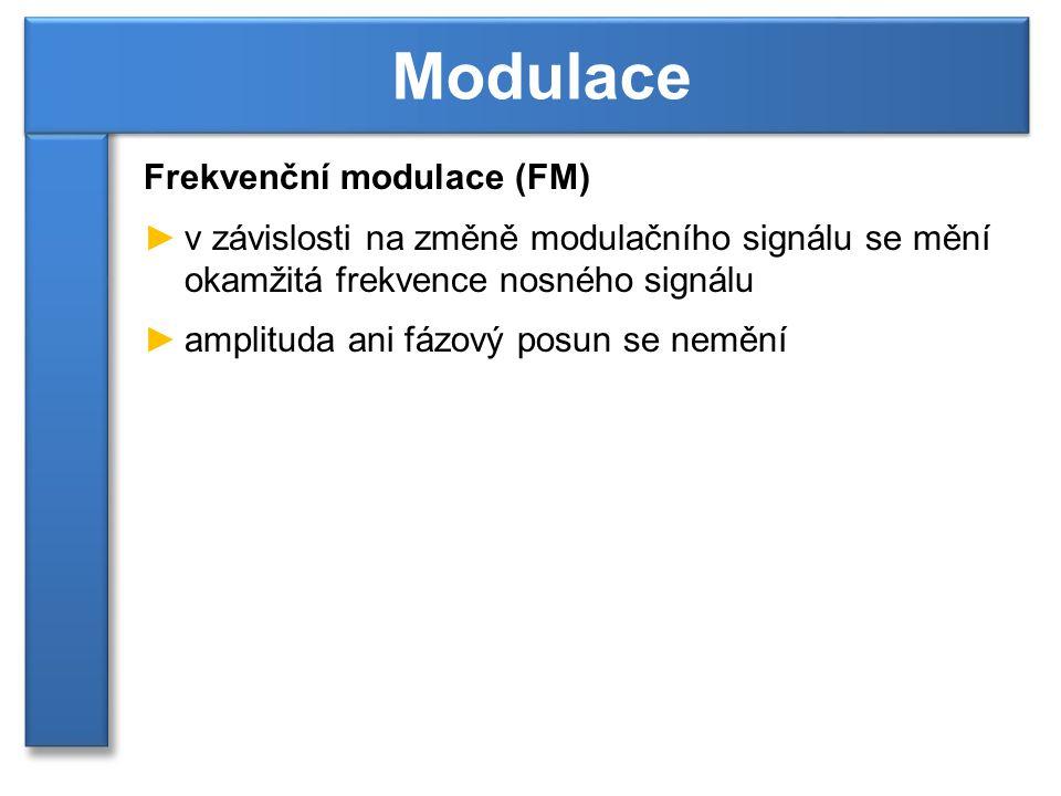 Modulace Frekvenční modulace (FM)