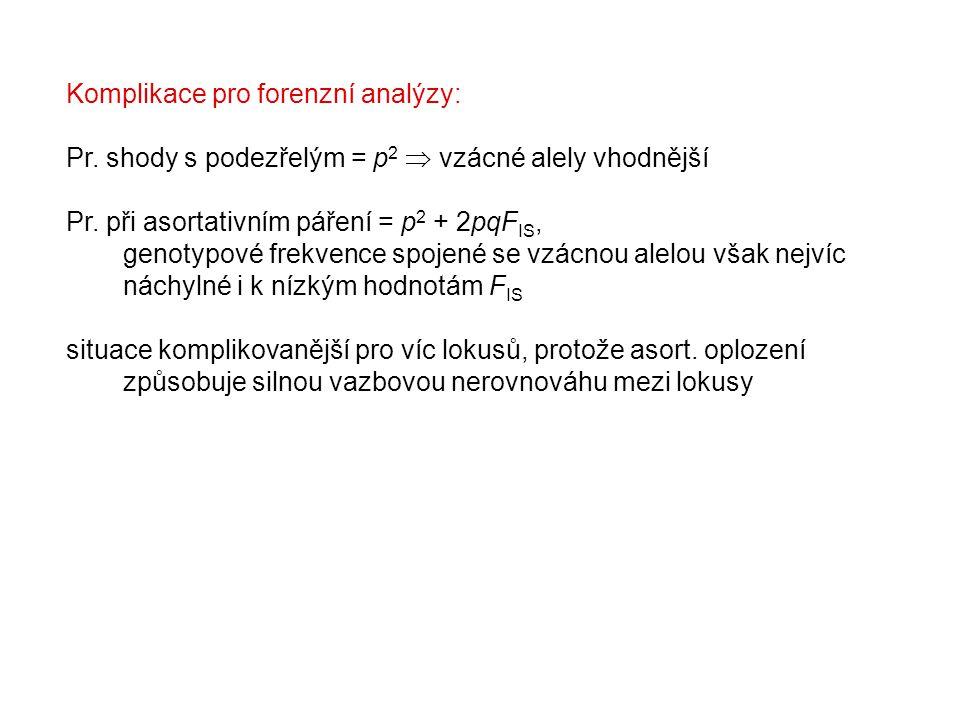 Komplikace pro forenzní analýzy: