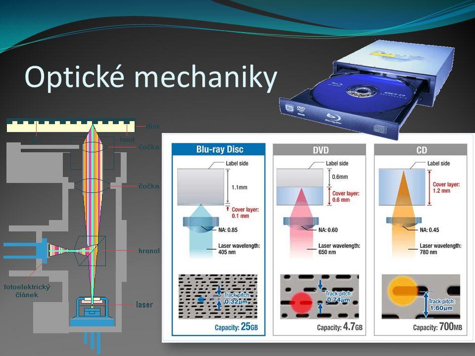 Optické mechaniky