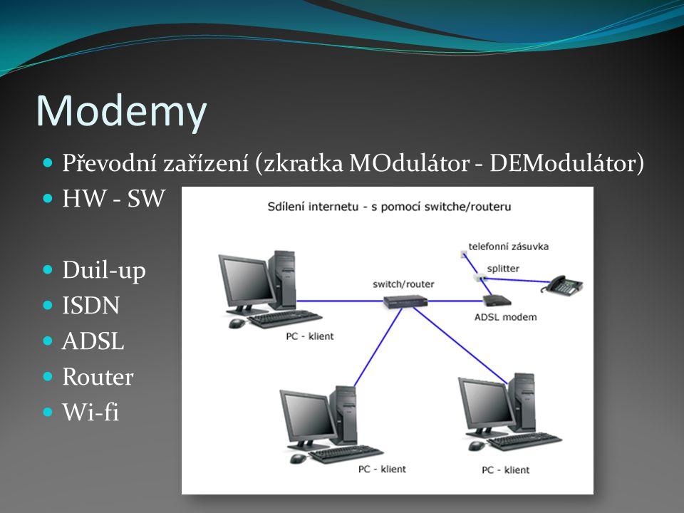 Modemy Převodní zařízení (zkratka MOdulátor - DEModulátor) HW - SW
