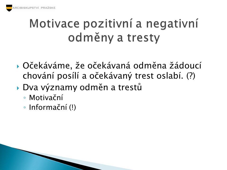 Motivace pozitivní a negativní odměny a tresty