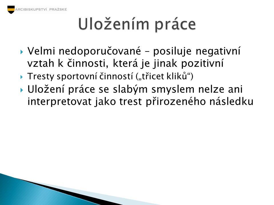 Uložením práce Velmi nedoporučované – posiluje negativní vztah k činnosti, která je jinak pozitivní.