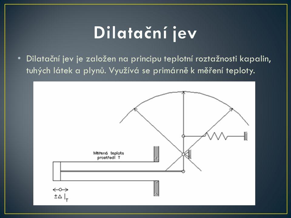 Dilatační jev Dilatační jev je založen na principu teplotní roztažnosti kapalin, tuhých látek a plynů.