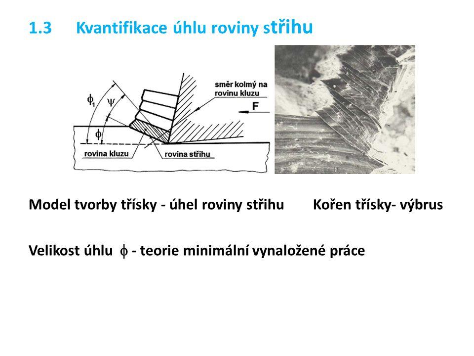 1.3 Kvantifikace úhlu roviny střihu