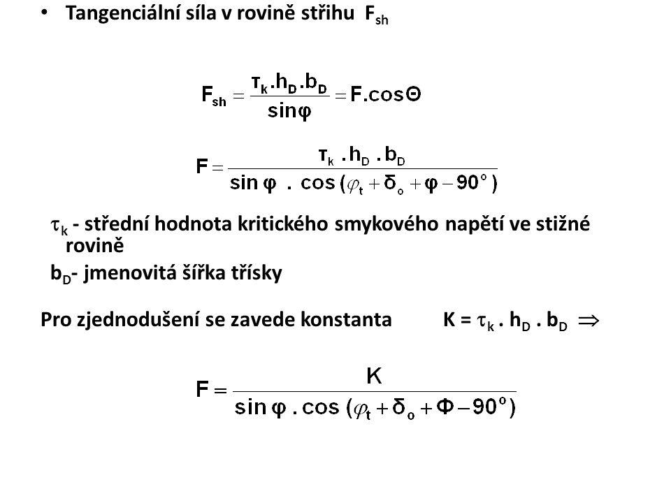 Tangenciální síla v rovině střihu Fsh
