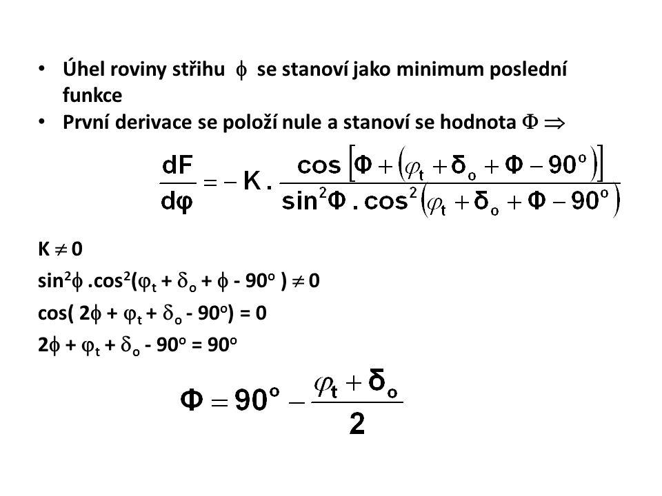 Úhel roviny střihu  se stanoví jako minimum poslední funkce