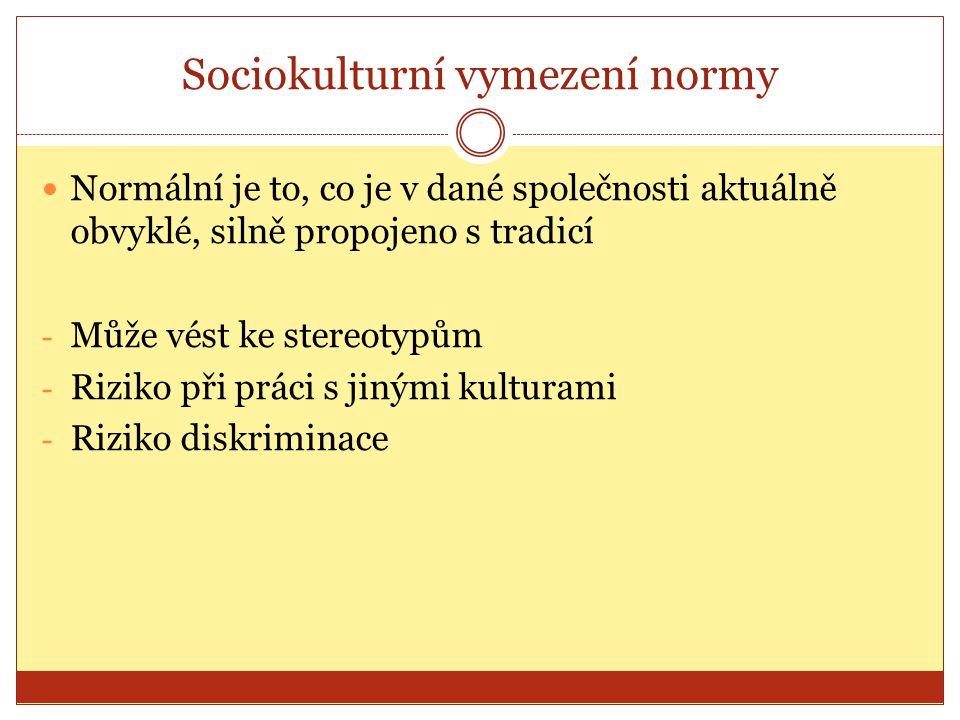 Sociokulturní vymezení normy