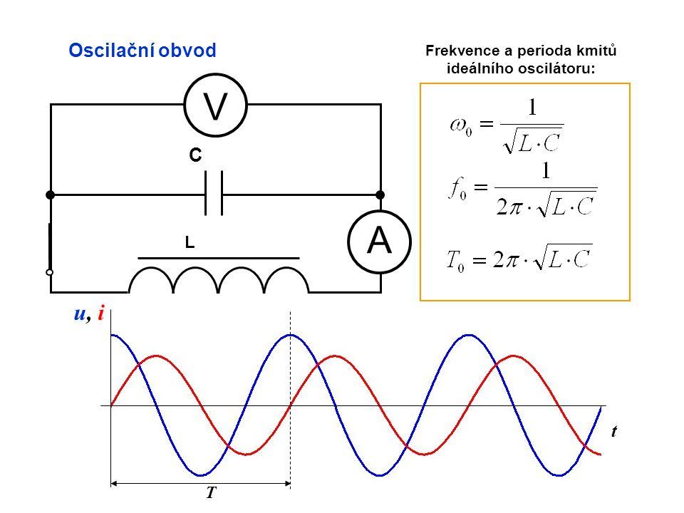 Frekvence a perioda kmitů ideálního oscilátoru: