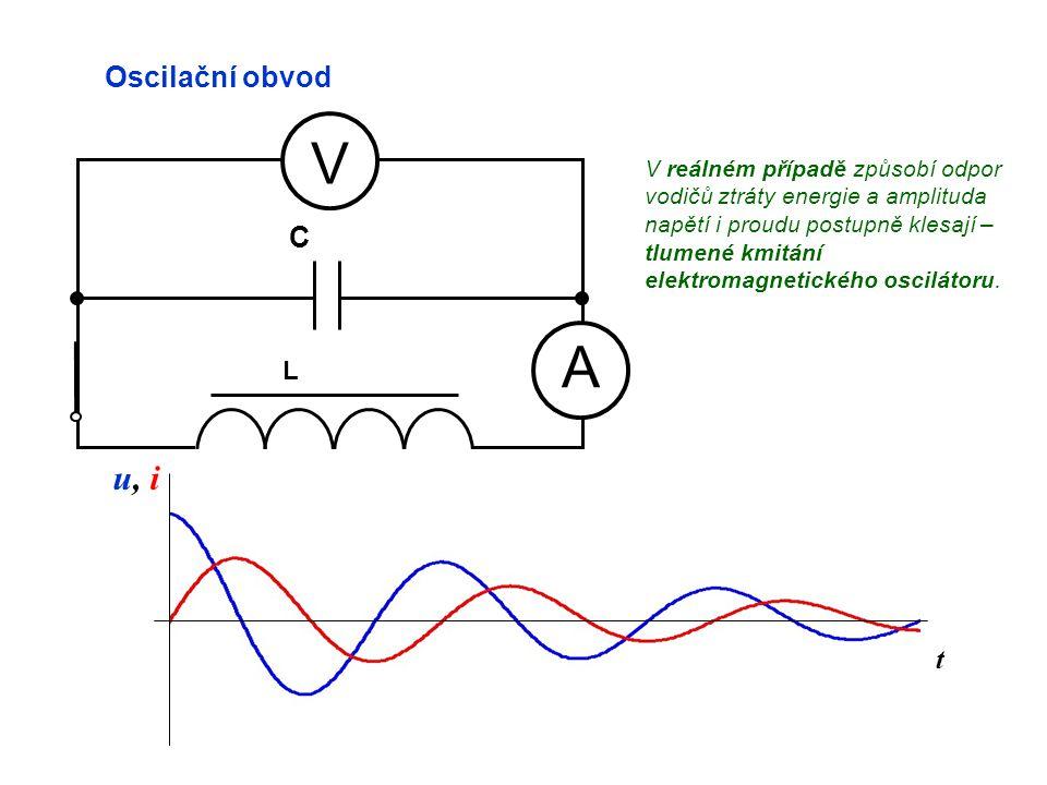 V A u, i Oscilační obvod C t L