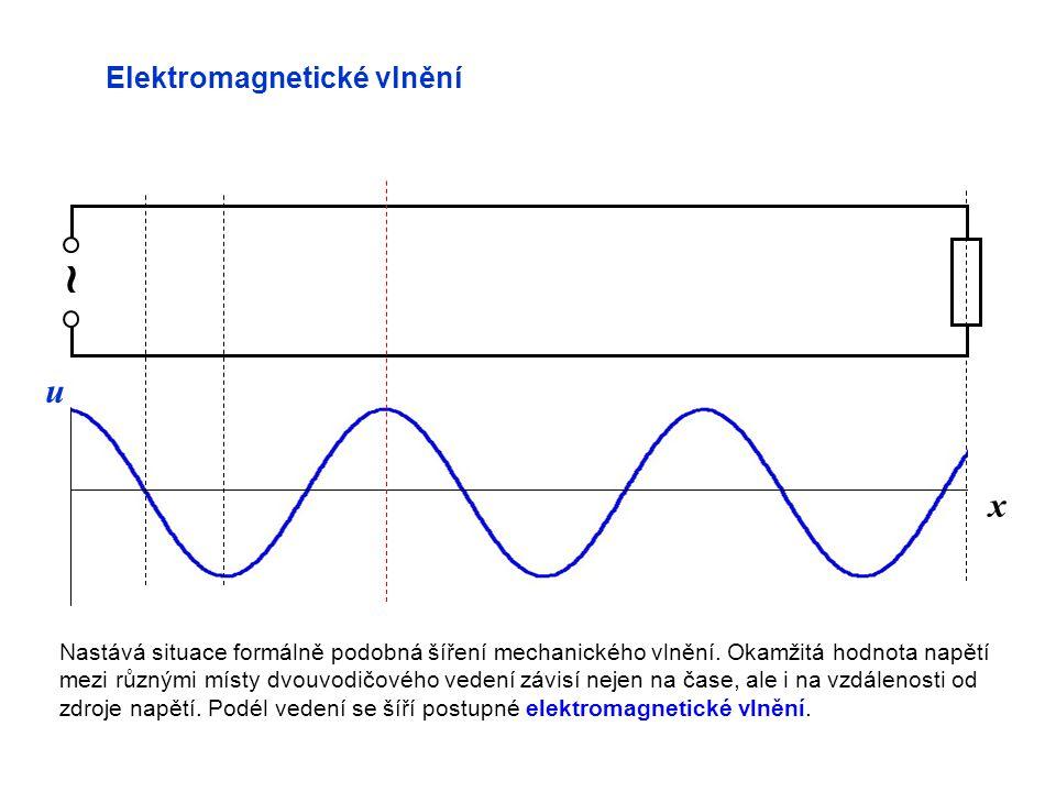 ~ u x Elektromagnetické vlnění