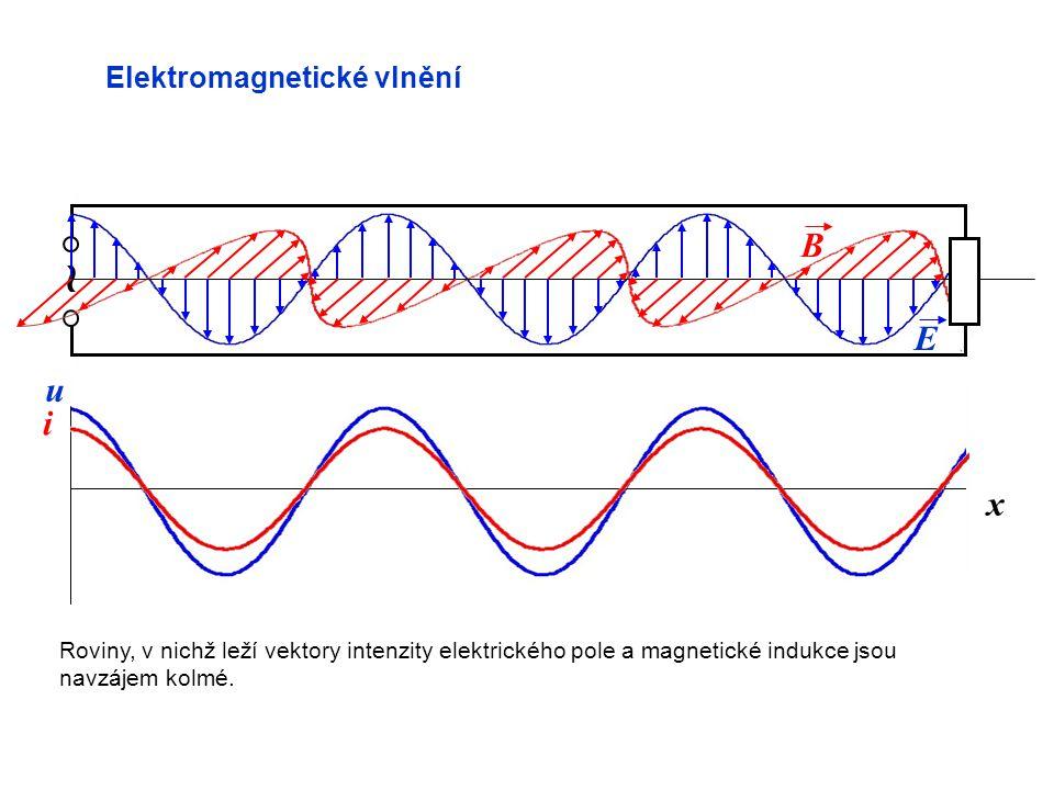 ~ B E u i x Elektromagnetické vlnění