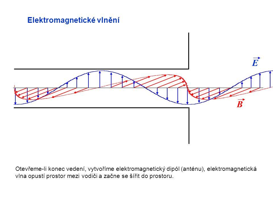 E B Elektromagnetické vlnění