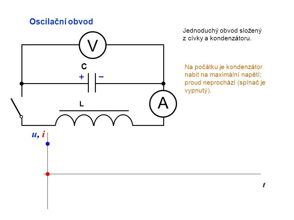 V A + u, i Oscilační obvod C – t L