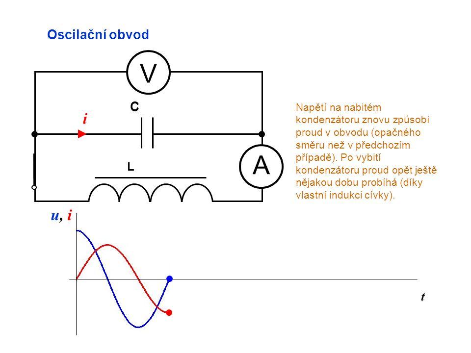 V A i u, i Oscilační obvod C t L