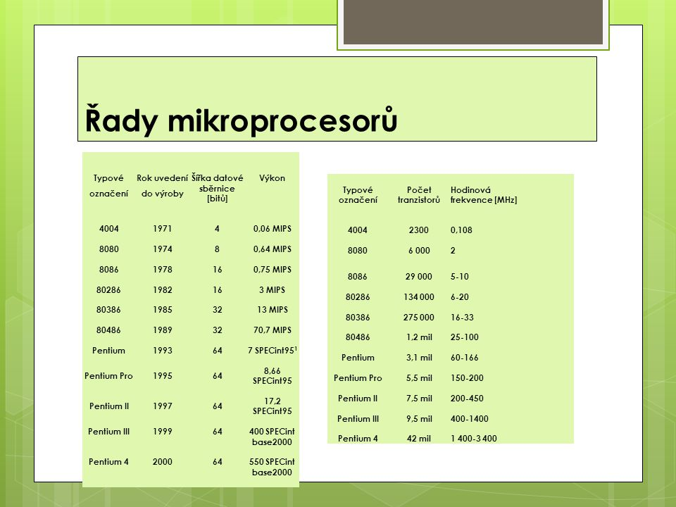 Řady mikroprocesorů Typové Rok uvedení Šířka datové Výkon označení