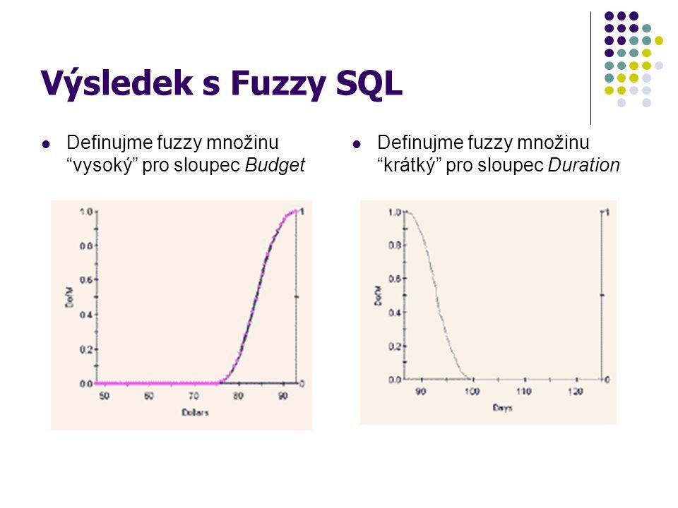 Výsledek s Fuzzy SQL Definujme fuzzy množinu vysoký pro sloupec Budget.
